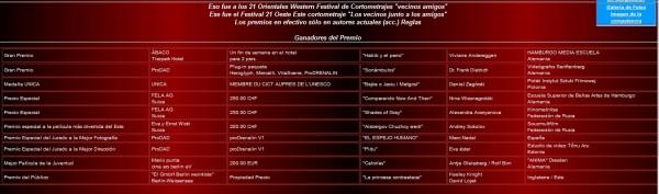 el-espejo-humano-premio-mejor-fotografia-en-el-21-west-ostliche-kurzfilmfestival