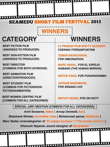 Seamedu Short Film Festival Best Director El espejo humano Marc Nadal